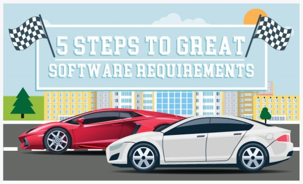 5 Steps to Great Requirements