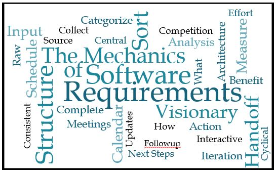 Mechanics of Requirements